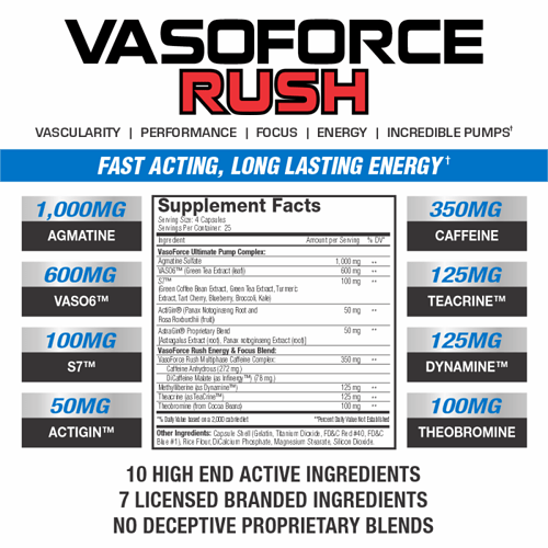 VasoForce Rush BANNER